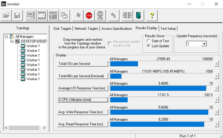 IOmeter FBWC Smart Cache